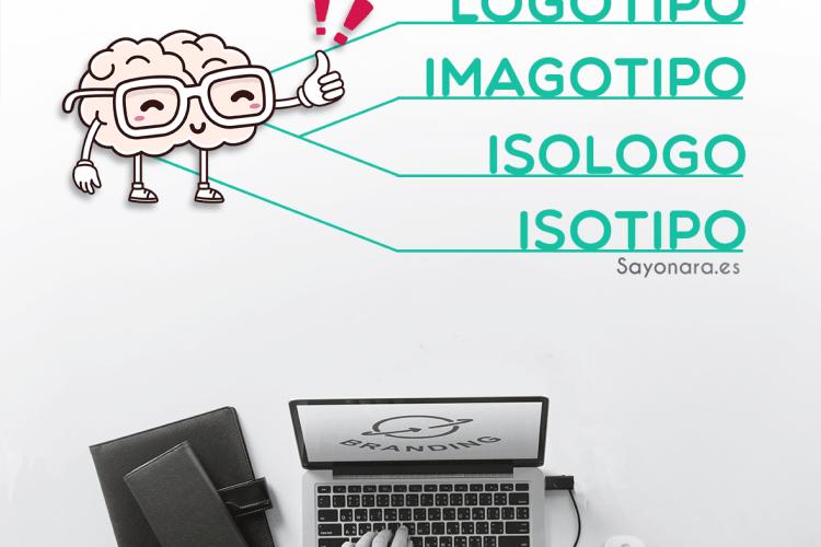 ¿Logotipo, isotipo, imagotipo o isologo?