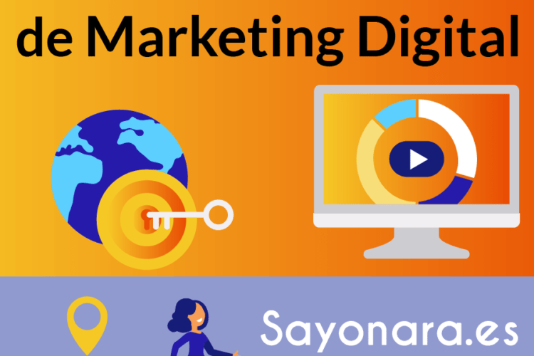 Pasos estrategia de Marketing Digital